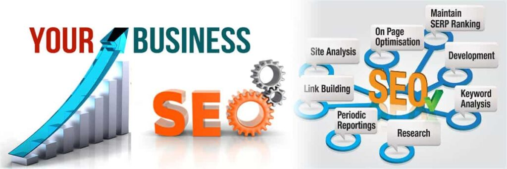 Which is The best SEO Company in Delhi