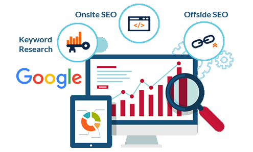 Which is TOP SEO Company in Delhi