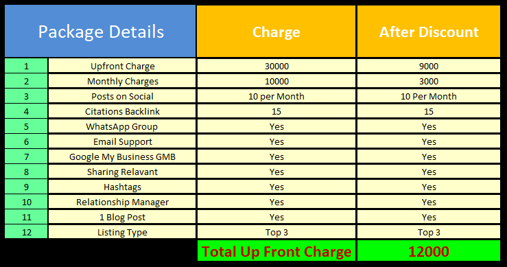 Top 3 Package Details 70 Discount 2020