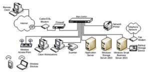 IT Infrastructure Agra IT Support