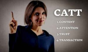 CATT Marketing Funnel Digital Deepak