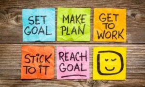 importance of setting goals Do You Know This About Digital Marketing? Digital Sunil Chaudhary