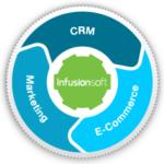 Scale Up Marketing Pte Ltd