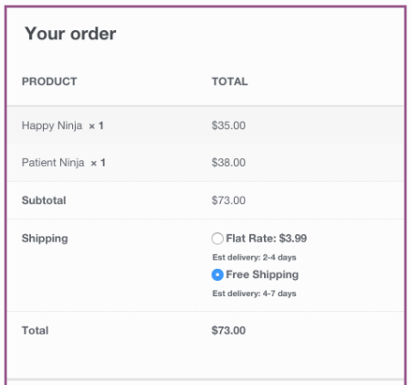 WooCommerce delivery estimates on the cart page