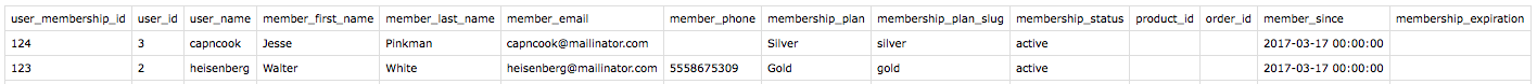 WooCommerce Memberships Export: modified data