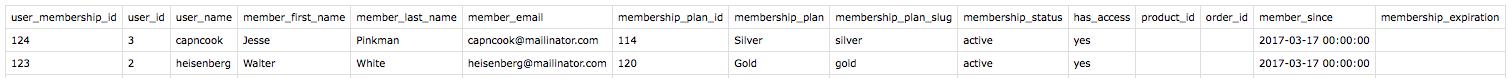 WooCommerce Memberships Export: original data