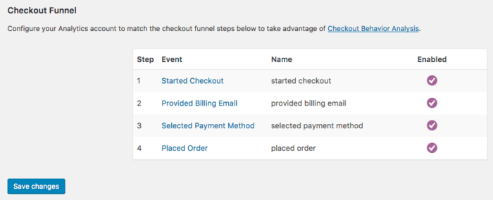 WooCommerce Google Analytics Pro: Checkout analysis steps