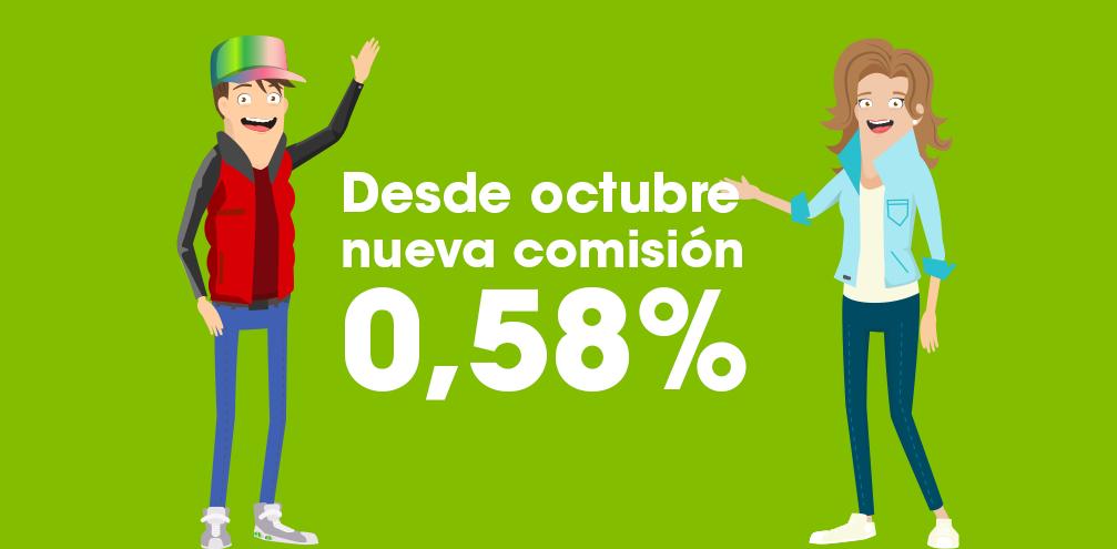 Desde Octubre baja a 0,58% la comisión de AFP Modelo