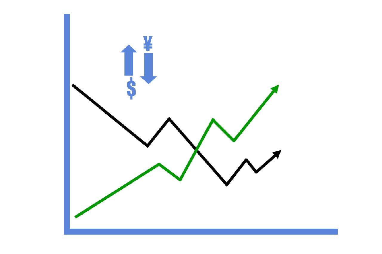 Market Volitility _get it wrong