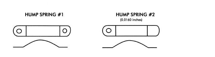 Hump Spring