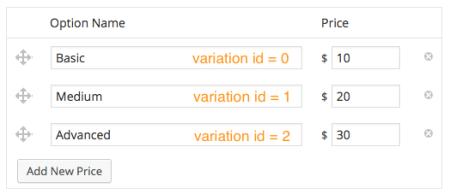 EDD Variations