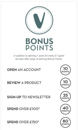 Bonus Loyalty Points