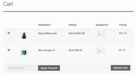 WooCommerce dynamic pricing discounted price