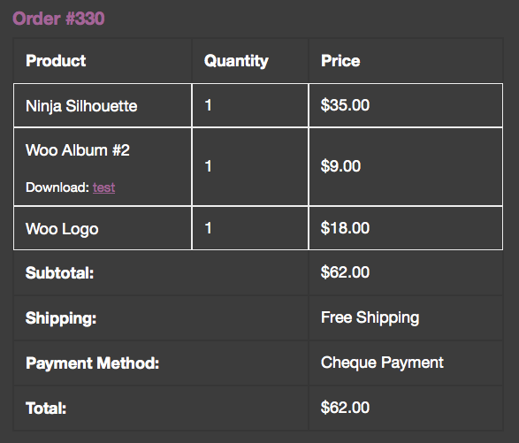 WooCommerce default email order items