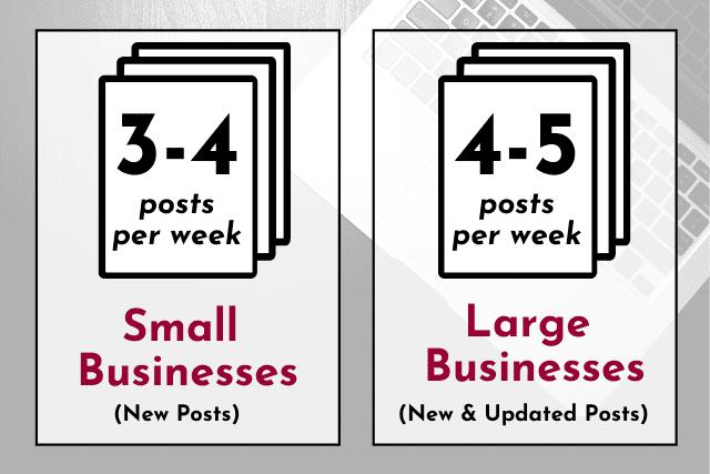 small-vs-big-business-blog-posts