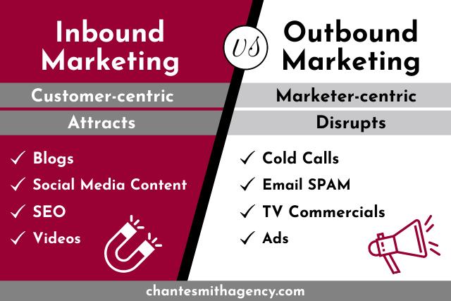 seo-inbound-marketing