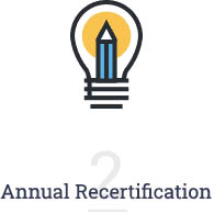 The Home Care Academy - Annual Caregiver Recertification