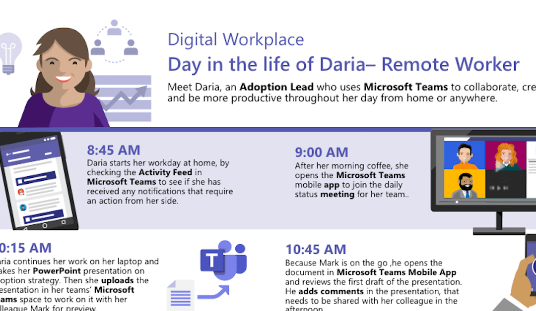A day in the life of the remote worker