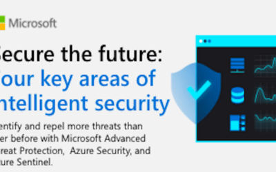 Security intelligent infographic