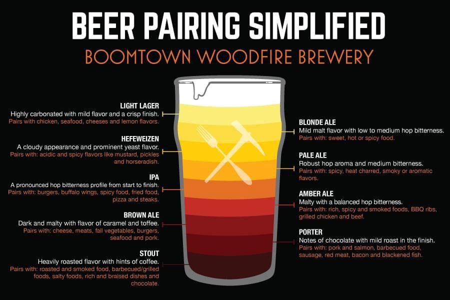 beer-pairing-made-simple