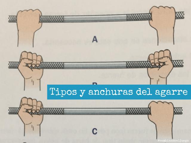 Tipos y anchuras del agarre