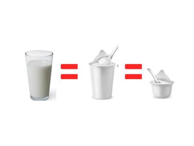 te enseño qué es un equivalente de leche y cómo puedes sustituirlo portada