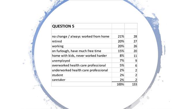 Survey-1-Question-5b