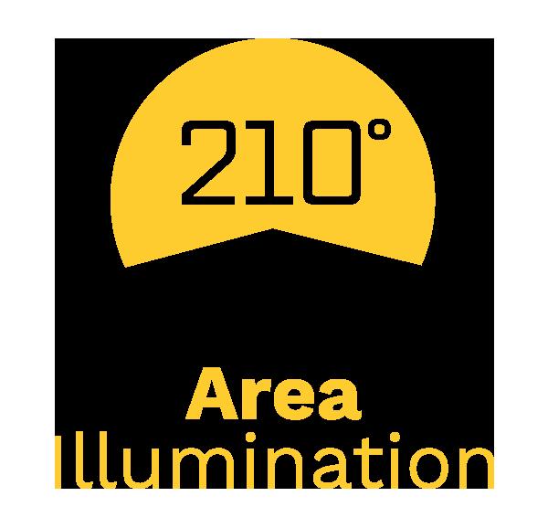 210° Area Illumination