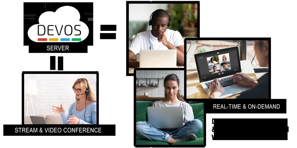 DEVOS Enterprise Video Platform