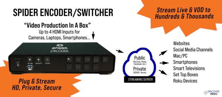 Spider Video Encoder & Switcher