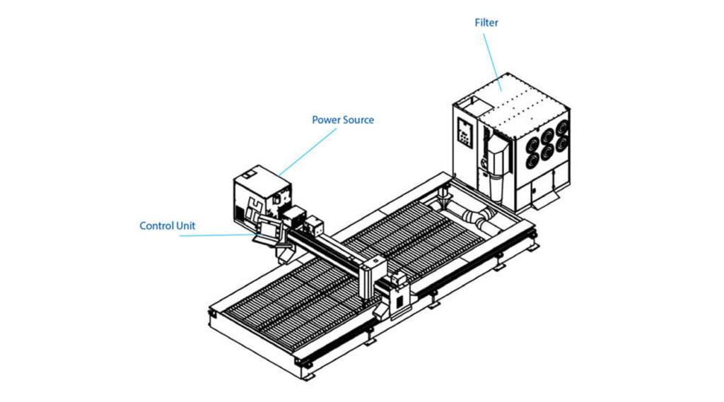 iplasma-machine-parts