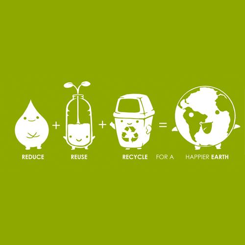Eco-Friendly At The Car Wash