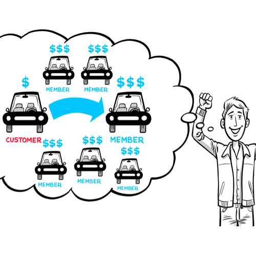 The Meaning of Membership: Create Loyal Car Wash Customers