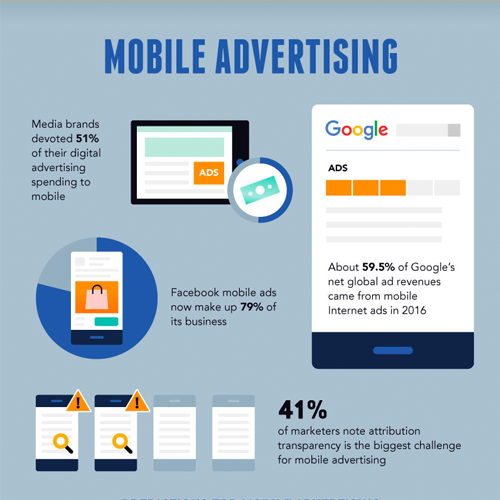 Tips for Success In Mobile Marketing