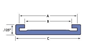 c-channel-detail2