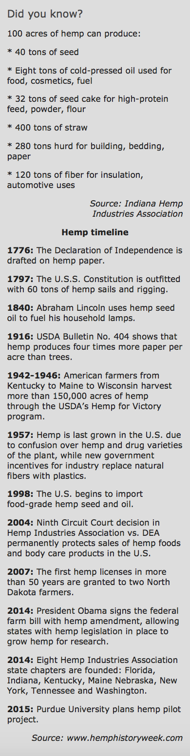 Did you know this about hemp
