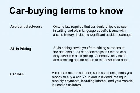 Glossary of Automotive Terms for Car Buyers
