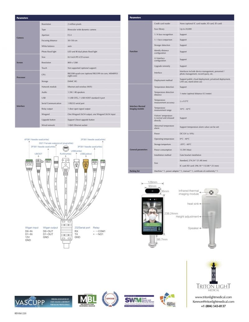 pg 2GATE1- Technologies - Triton Light Medical_D