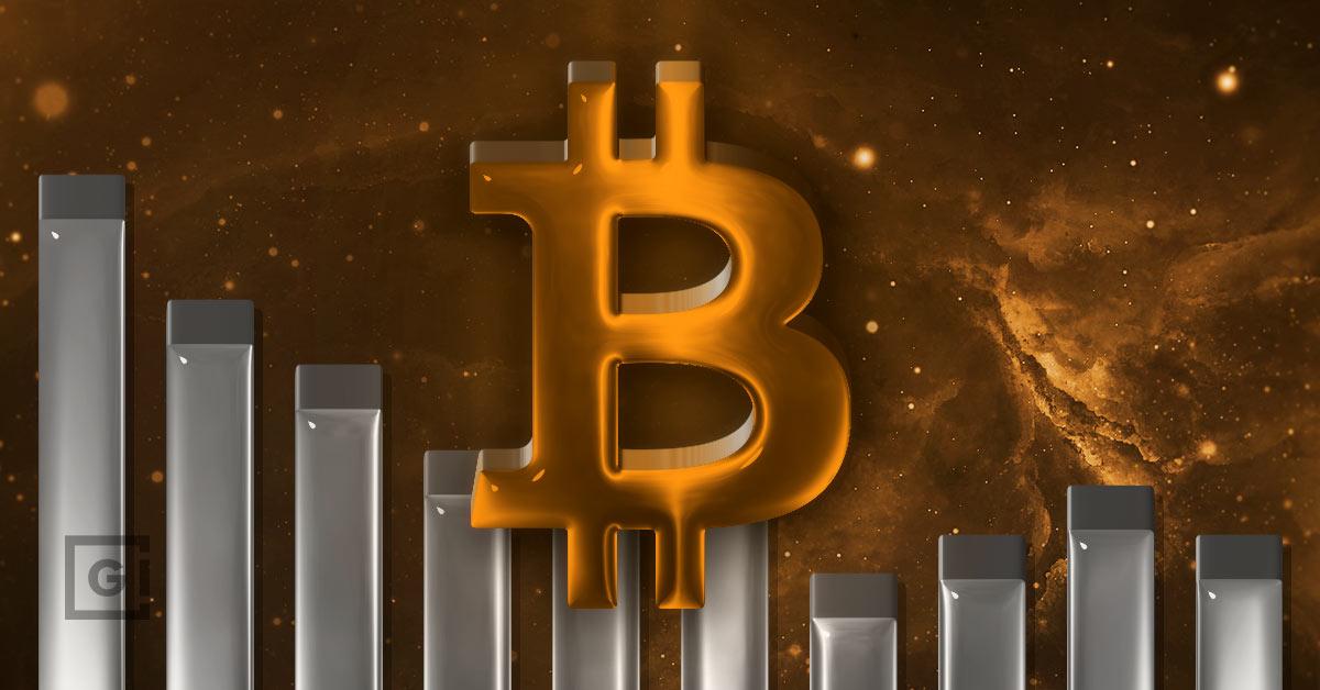 Analysis of Bitcoin's performance