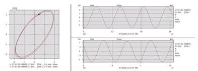 Vibration Measurement and Analysis