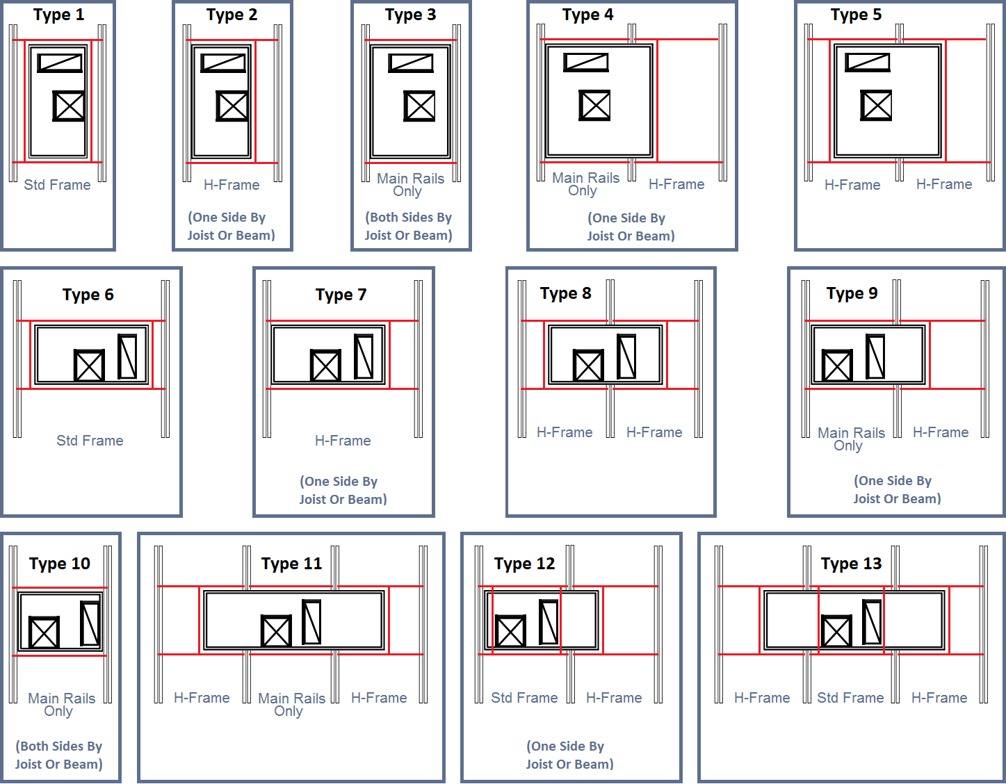 Example QuickFrames Types