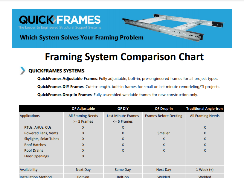 QuickFrames Comparison Chart