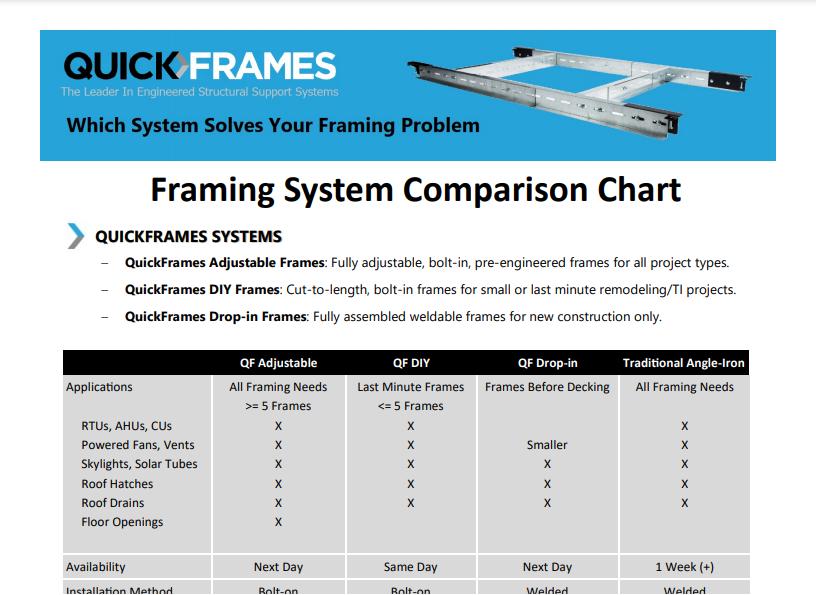 QuickFrames Comparison Chart