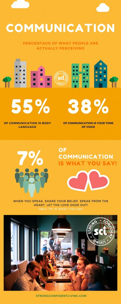 Strong Confident Living Communication INFO GRAPIC