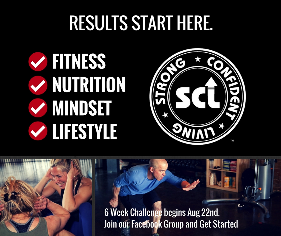 STOP! Here is Your Strong Confident Living Challenge Checklist