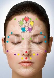 Cosmetic Acupuncture and Microdermal Needling
