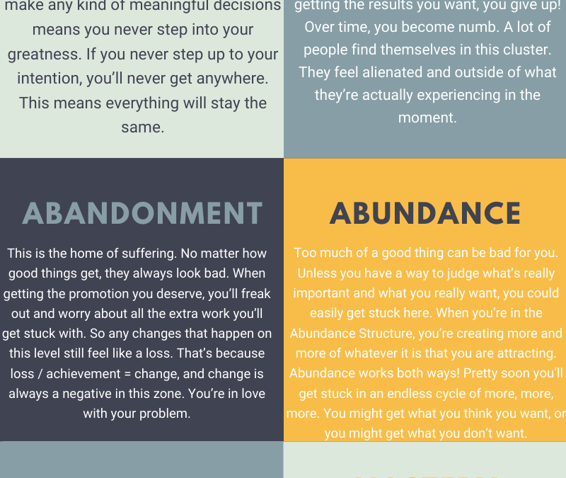 The 6 Limiting Thinking Habits [Infographic]