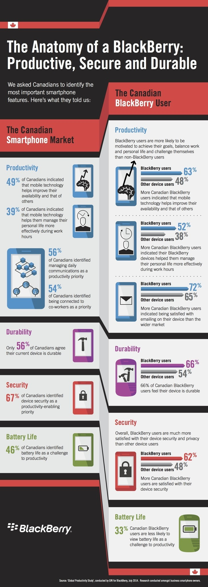 blackberry_productivity_infographic_canada_english_0
