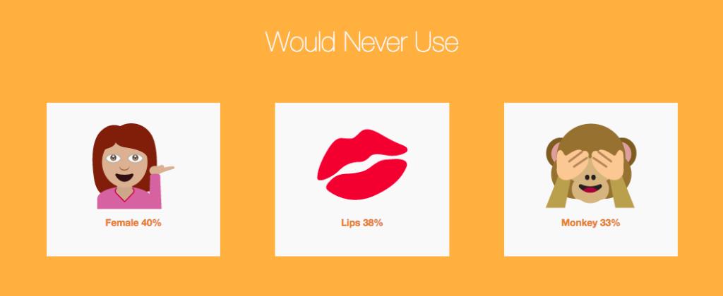 unpopular-emoji