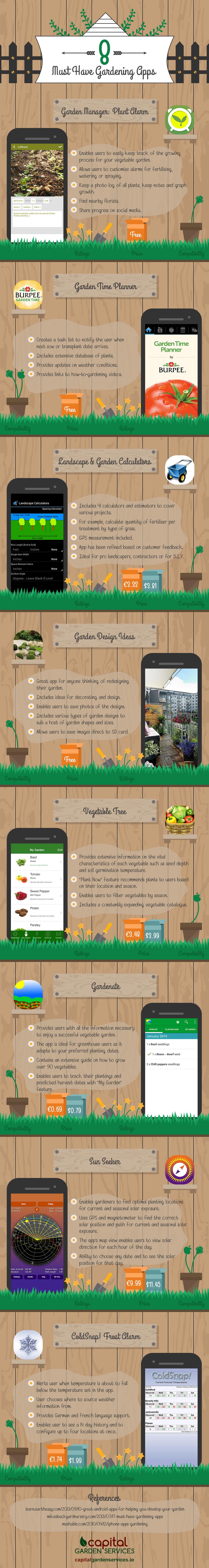 Gardening-Apps-Infographic